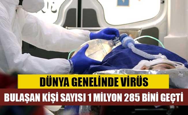 Dünya genelinde koronavirüs bulaşan kişi sayısı 1 milyon 285 bini geçti
