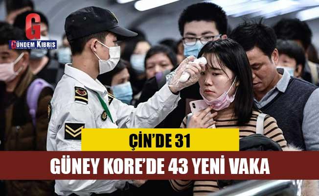 Son 24 saatte Çin'de 31, Güney Kore'de 43 yeni vaka tespit edildi