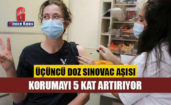 Üçüncü doz Sinovac aşısı, korumayı 5 kat artırıyor